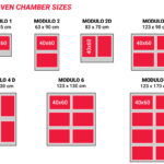 Deck oven chamber sizes