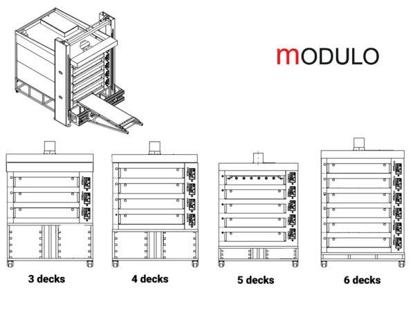 Sample modulo configurations
